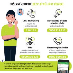 Infografika: Bezplatné linky pomoci