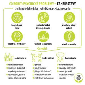Infografika: Ako si pomôcť pri ľahších psychických stavoch?